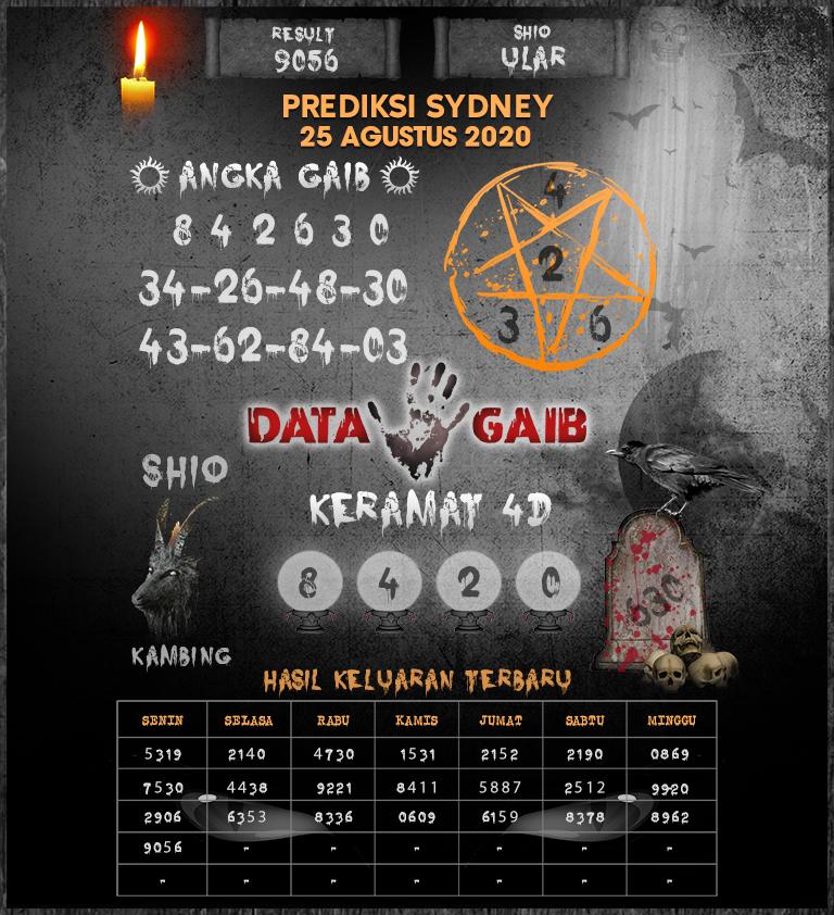 syair-togel-sydney-25-Agustus-2020